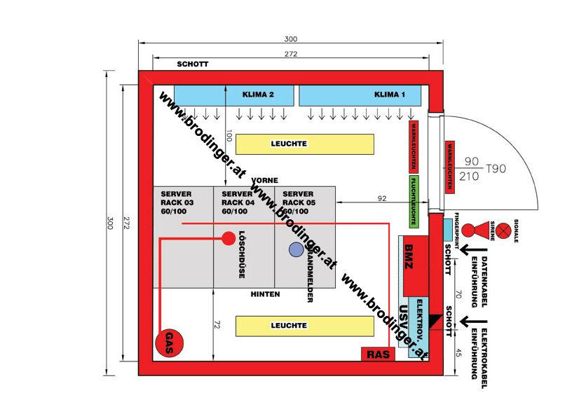 Plan Sicherheitszelle 9m2